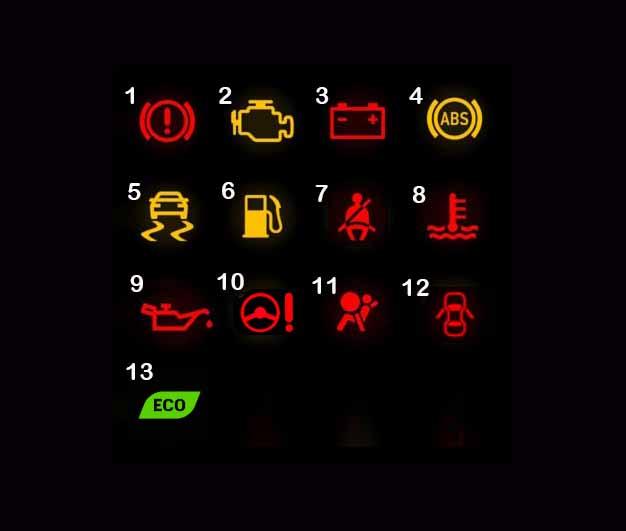 lampu indikator