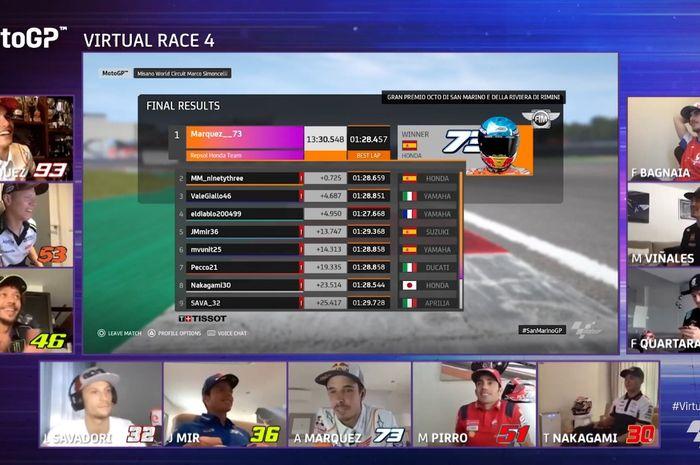 MotoGP virtual race siri ke-4